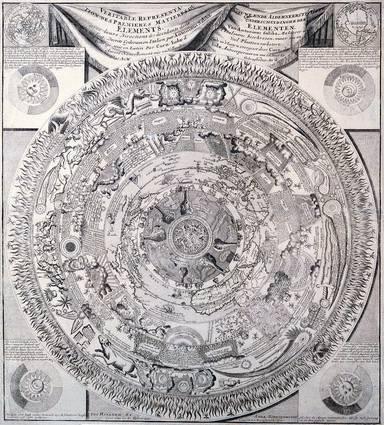 Antique Maps of the WorldCelestial MapAntonio Salibac 1603