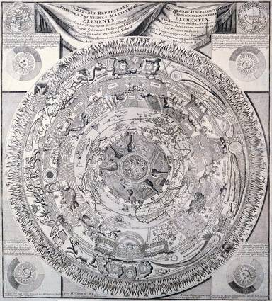 Antique Maps of the WorldCelestial MapAntonio Salibac 1603